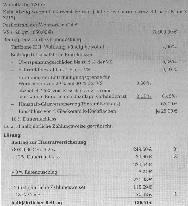 Tarifierung des zu versichernden Risikos bei Hausratversicherung22