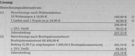 Versicherungsbeginn und Beitrag, Prämie – Haftpflichtversicherung55