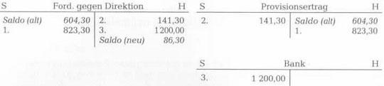 Provisionsabrechnung zwischen Direktion und Agentur 65