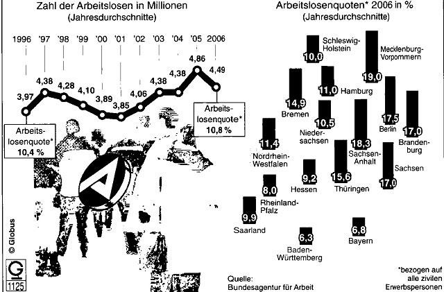 Preisniveaustabilität und Vollbeschäftigung richtig verstehen43