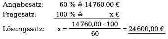 Prozent- und Promillerechnen richtig verstehen67