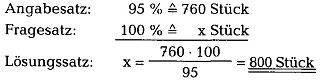Prozent- und Promillerechnen richtig verstehen71