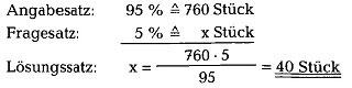 Prozent- und Promillerechnen richtig verstehen72