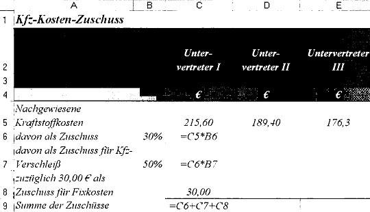 Relative und absolute Zellbezüge in MS Excel 79