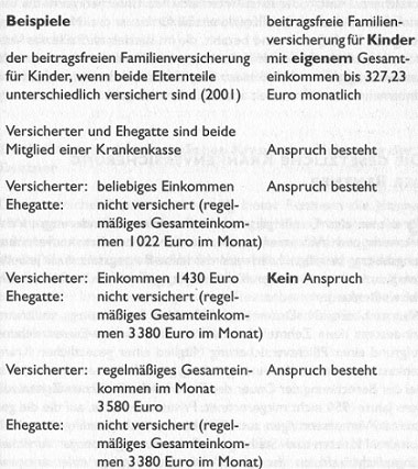 Sonstige Hilfen der Krankenkassen - gesetzliche Krankenversicherung in Deutschland3