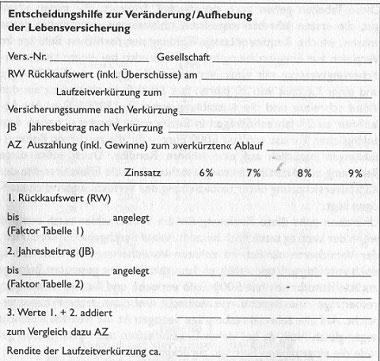 Falsche Kapital-Lebensversicherungen - Laufzeit verkürzen,  beitragsfrei stellen19