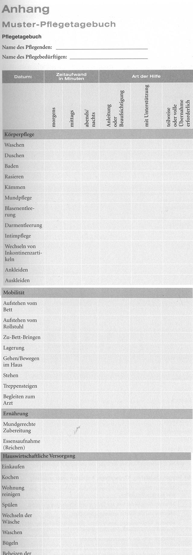 pflegetagebuch eva. ihr online tagebuch fr die pflege ihrer ...
